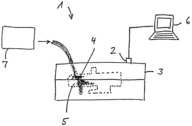 Способ и устройство для контроля и оптимизации процессов литья под давлением