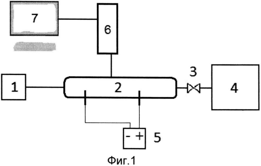 Способ мониторинга малых примесей ацетона в выдыхаемом воздухе пациента и устройство для его реализации