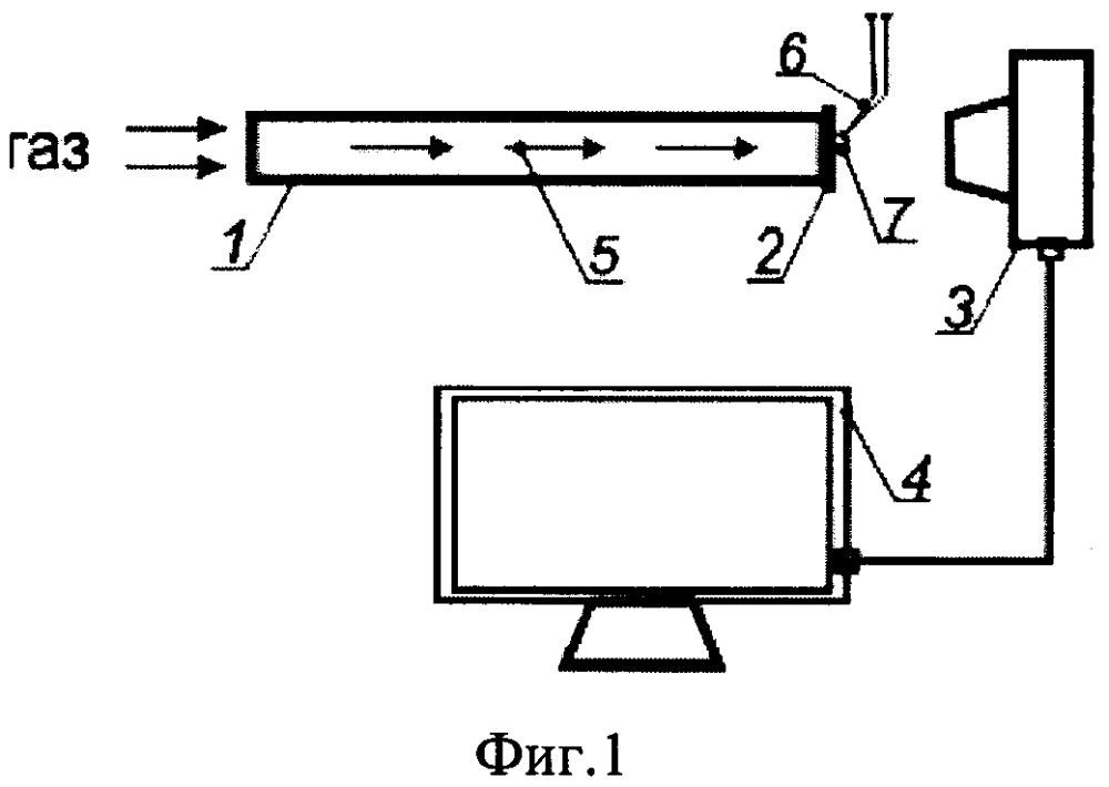 Сетчатый комбинированный термоприемник и способ измерения температурного поля газового потока в каналах