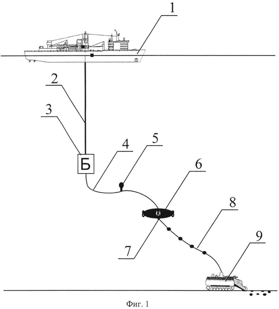 Система добычи железомарганцевых конкреций