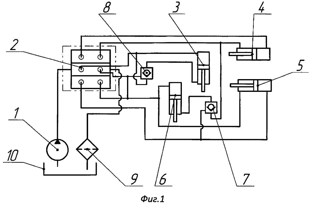 Гидравлическая система скрепера