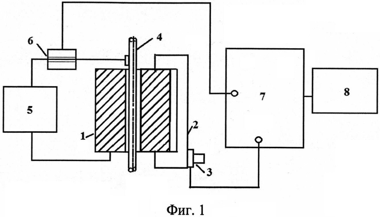 Способ управления электроэрозионной обработкой детали на автоматизированном вырезном станке с системой чпу
