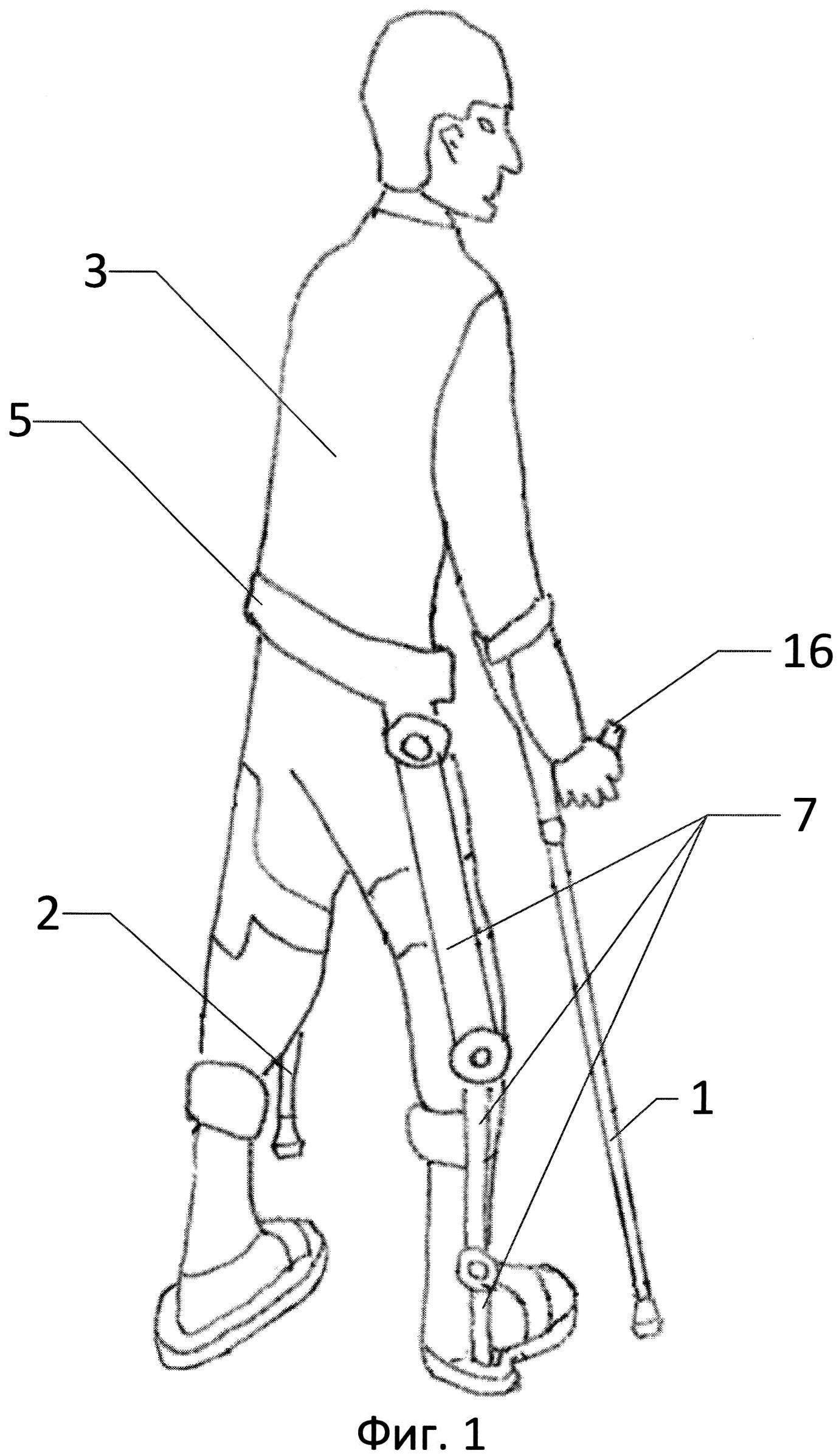 Комплект костылей пользователя для управления экзоскелетом