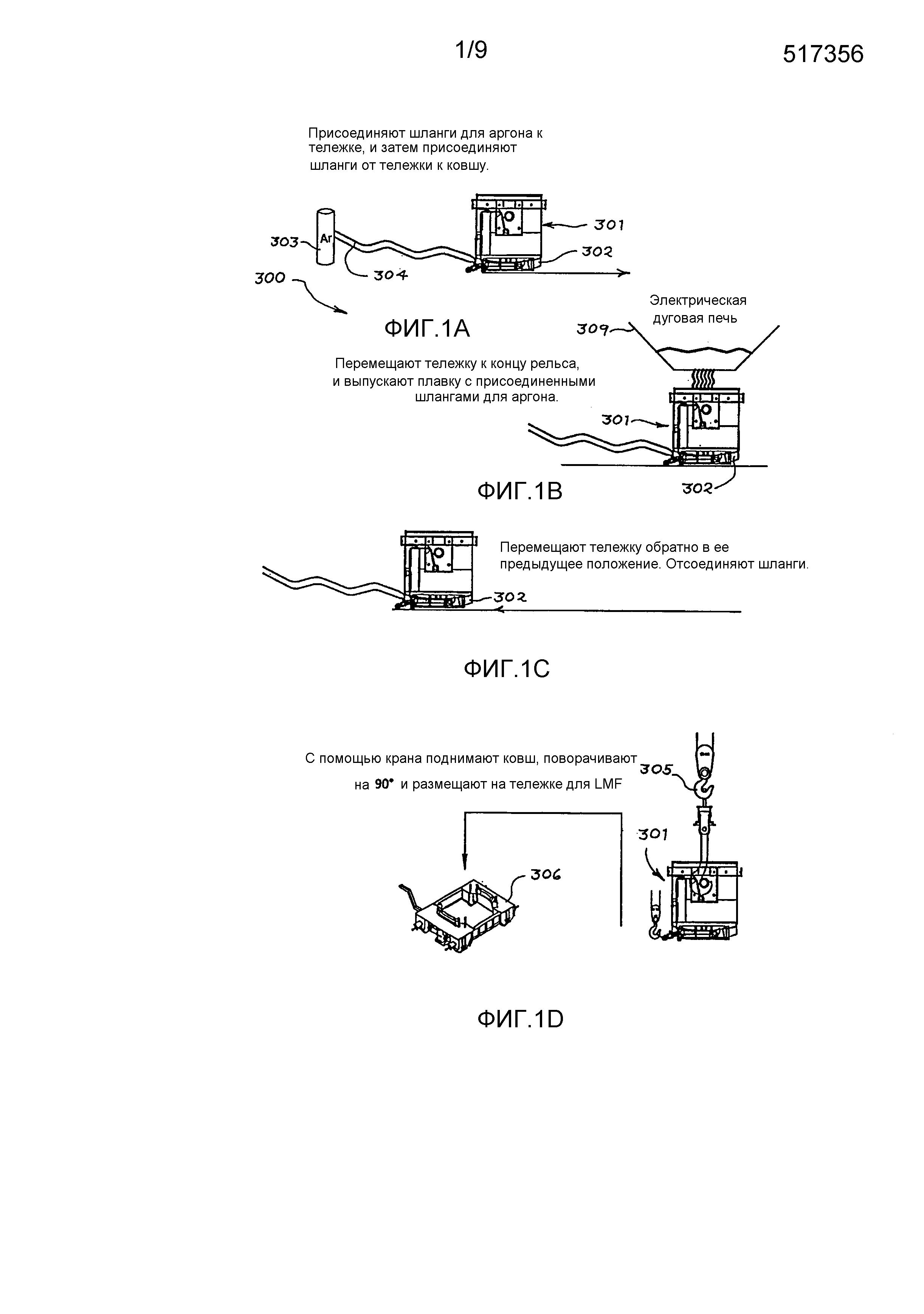 Способ и система для изготовления высокочистой легированной стали