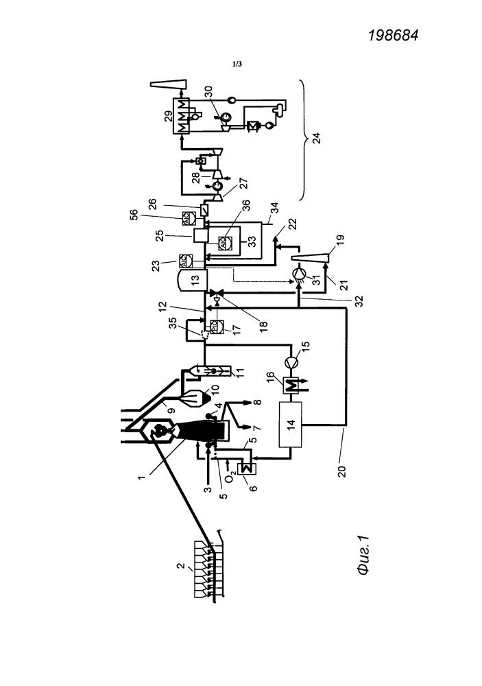 Способ регулирования теплоты сгорания отходящих газов из установок для получения чугуна или для синтез-газа