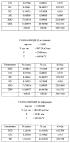 Способ каталитической конверсии углеводородного сырья