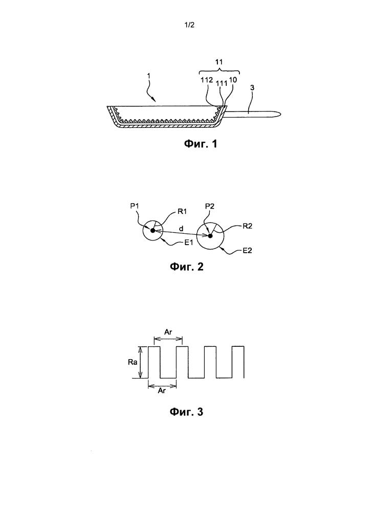 Нагревательное изделие с микроструктурным термостойким покрытием и способ изготовления такого изделия