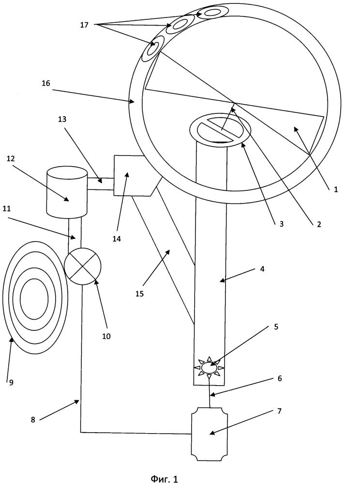 Способ и устройство для бесперебойной выработки электроэнергии на ветроэнергетической установке