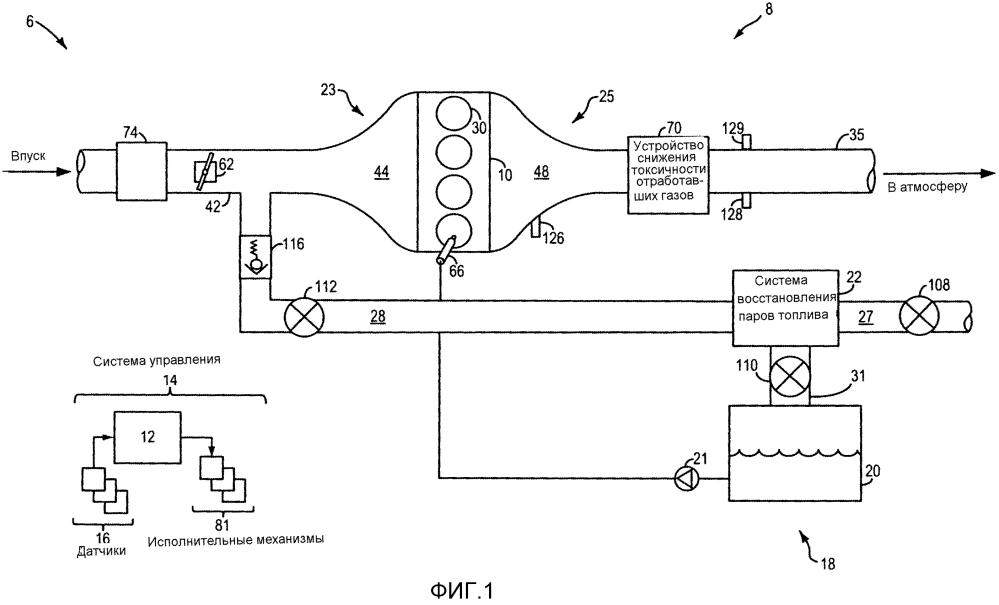 Способ работы топливной системы (варианты) и топливная система транспортного средства