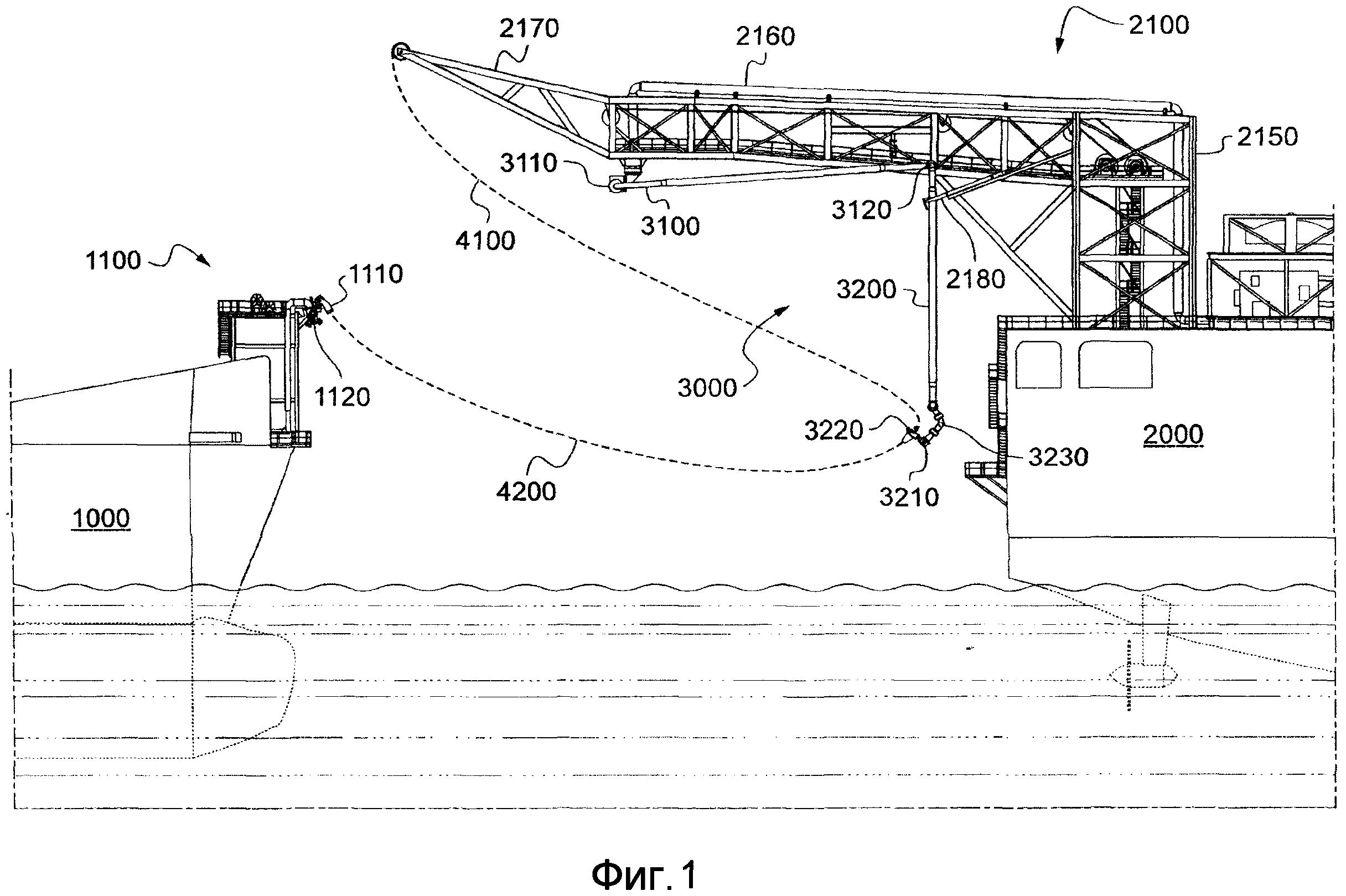 Морская система и способ перекачивания текучей среды