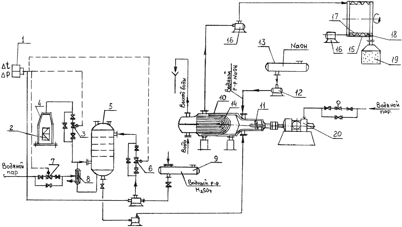 Система автоматического управления и регулирования экологической безопасности выбросов при аварии атомных реакторов на плавательных средствах