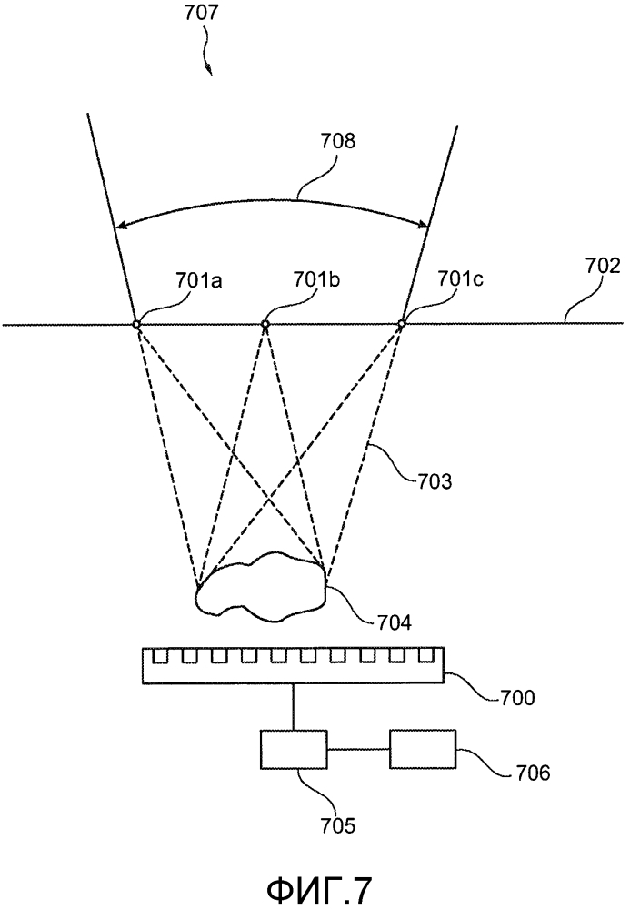Способ реконструкции изображений для отфильтрованной обратной проекции в томографии с ограниченным углом обзора объекта