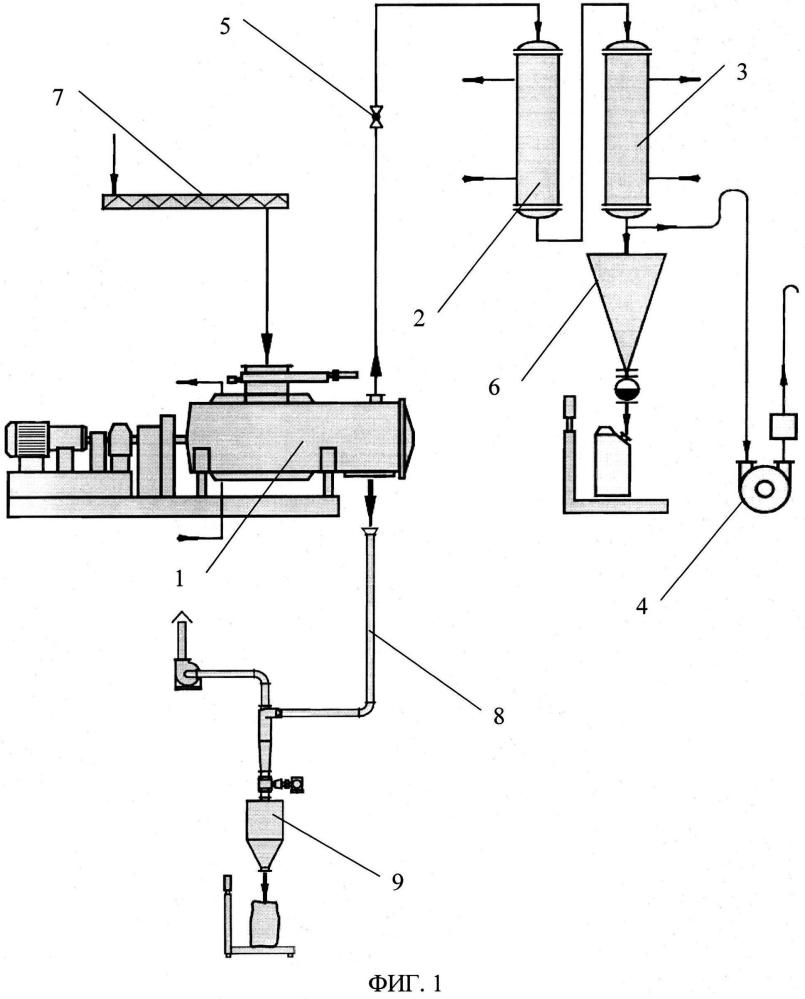 Установка и способ для переработки побочных продуктов горчично-маслобойного производства (варианты)