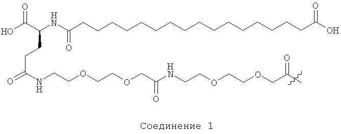 Производные инсулина, содержащие дополнительные дисульфидные связи
