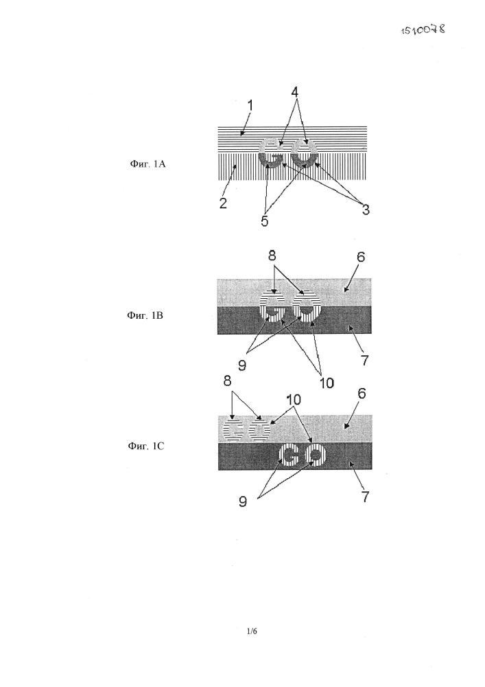 Оптически переменные защитные нити и ленты