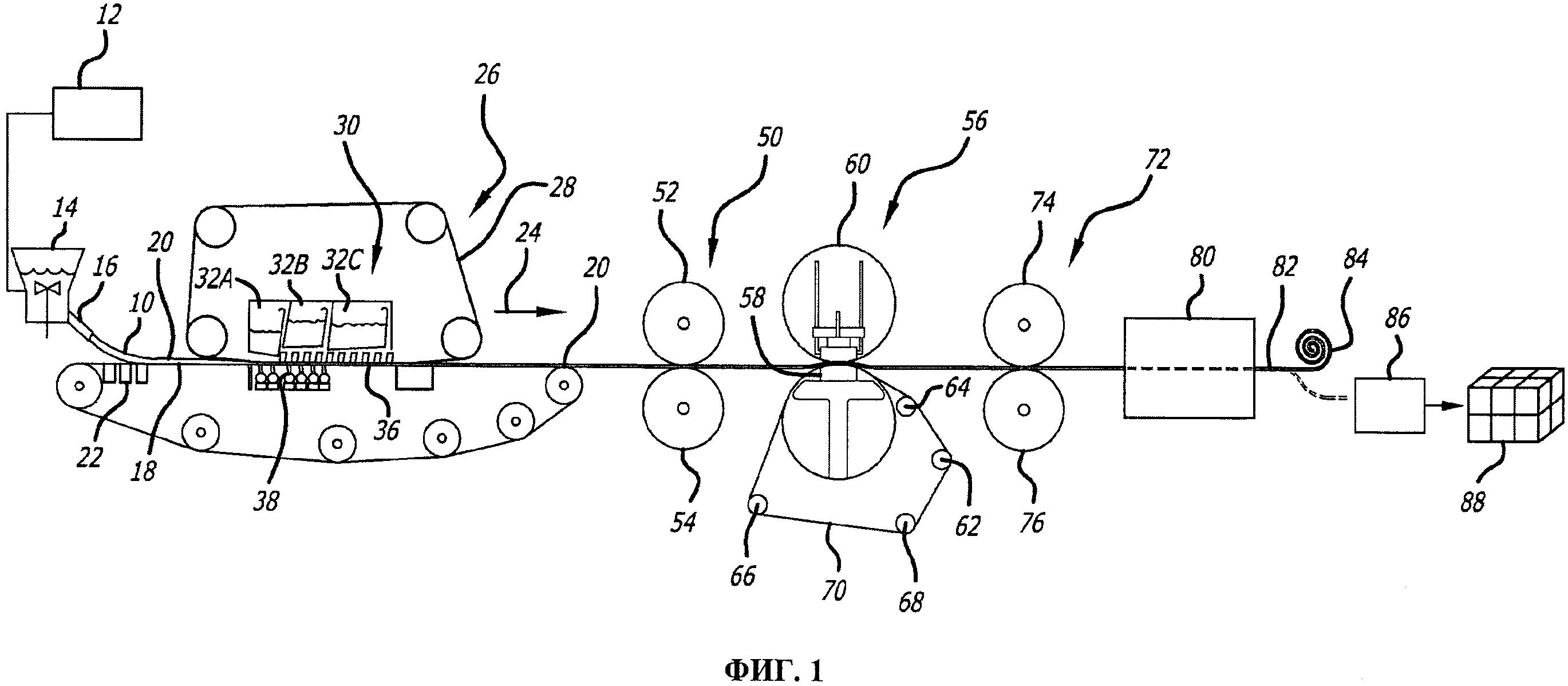 Способы и устройство для формования листов распушенной целлюлозы