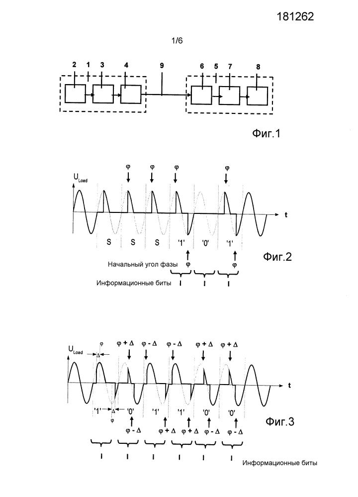 Способ генерирования дейтаграмм для управления по меньшей мере одним модулем нагрузки или лампы по нагрузочной линии