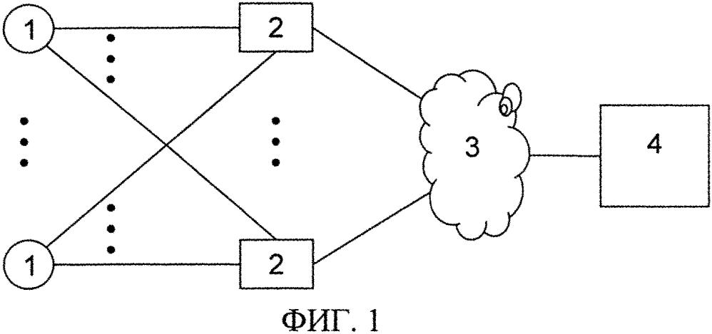 Способ и система сбора данных о потреблении энергоресурсов