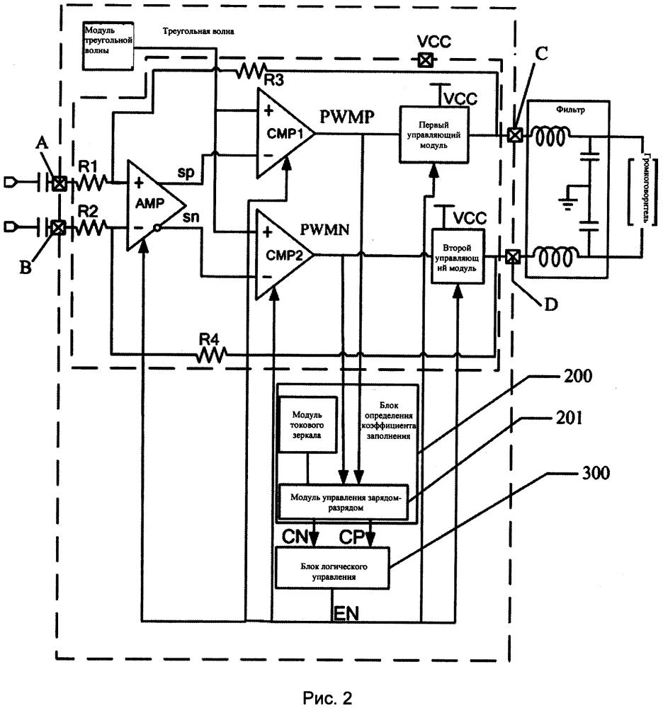 Чип усилителя класса d с функцией ограничения коэффициента заполнения и его устройство