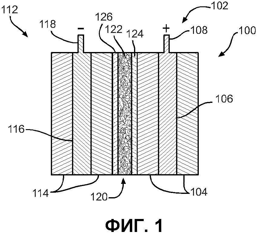 Мат из стеклянных волокон или полиолефиновых волокон, используемый в качестве сепаратора в свинцово-кислотной аккумуляторной батарее