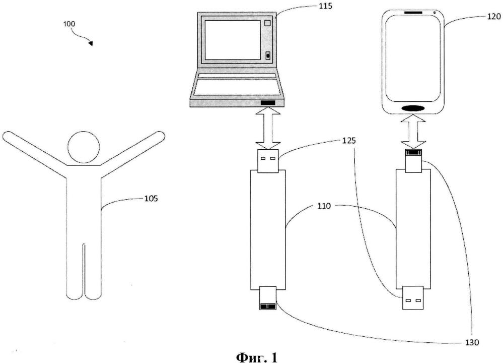 Обеспечение питания мобильного устройства при помощи флэш-накопителя