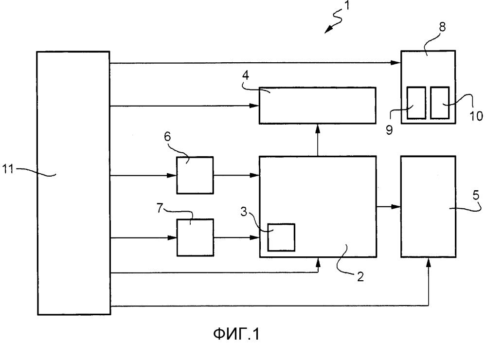 Управление работой резервного электрического генератора с батареей топливных пом-элементов