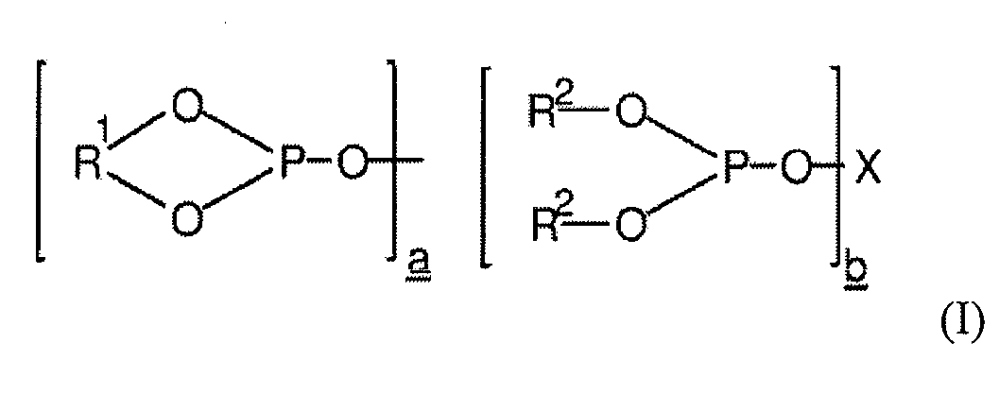 Способы хранения катализаторов на основе фосфорорганических лигандов с переходными металлами