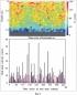 Способ непрерывного определения концентрации минеральной взвеси в придонном слое моря в зоне интенсивного волнения