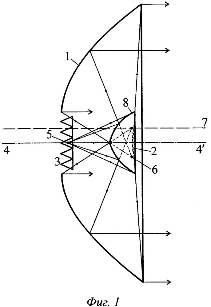 Бортовая многолучевая двухзеркальная антенна со смещенной фокальной осью