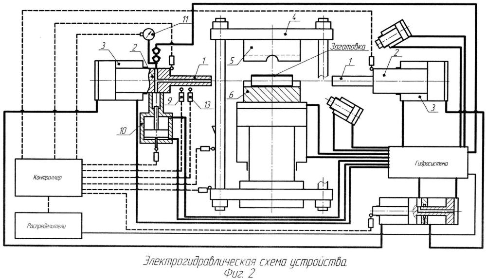 Устройство для гидравлической штамповки полых деталей с отводами из трубных заготовок
