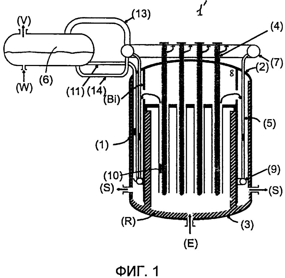 Теплообменный реактор для производства водорода с помощью встроенного пучка парогенератора