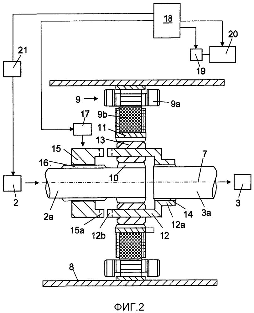 Способ переключения передач гибридного транспортного средства