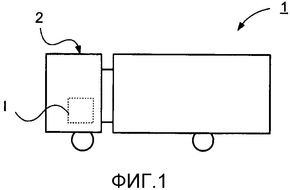 Способ и система для оценки поведения водителя во время управления транспортными средствами