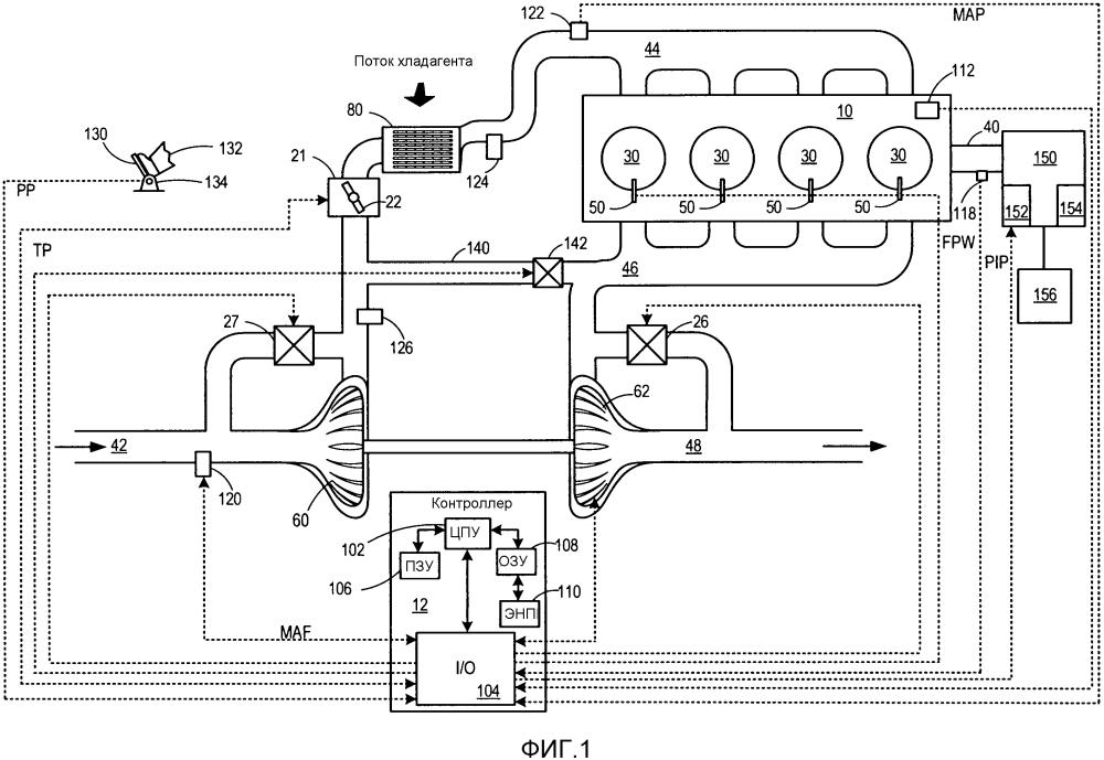Способ осуществления множественного переключения с понижением передачи в системе двигателя (варианты)