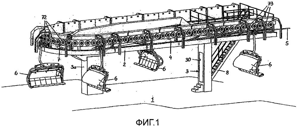 Станция для подвесной канатной дороги