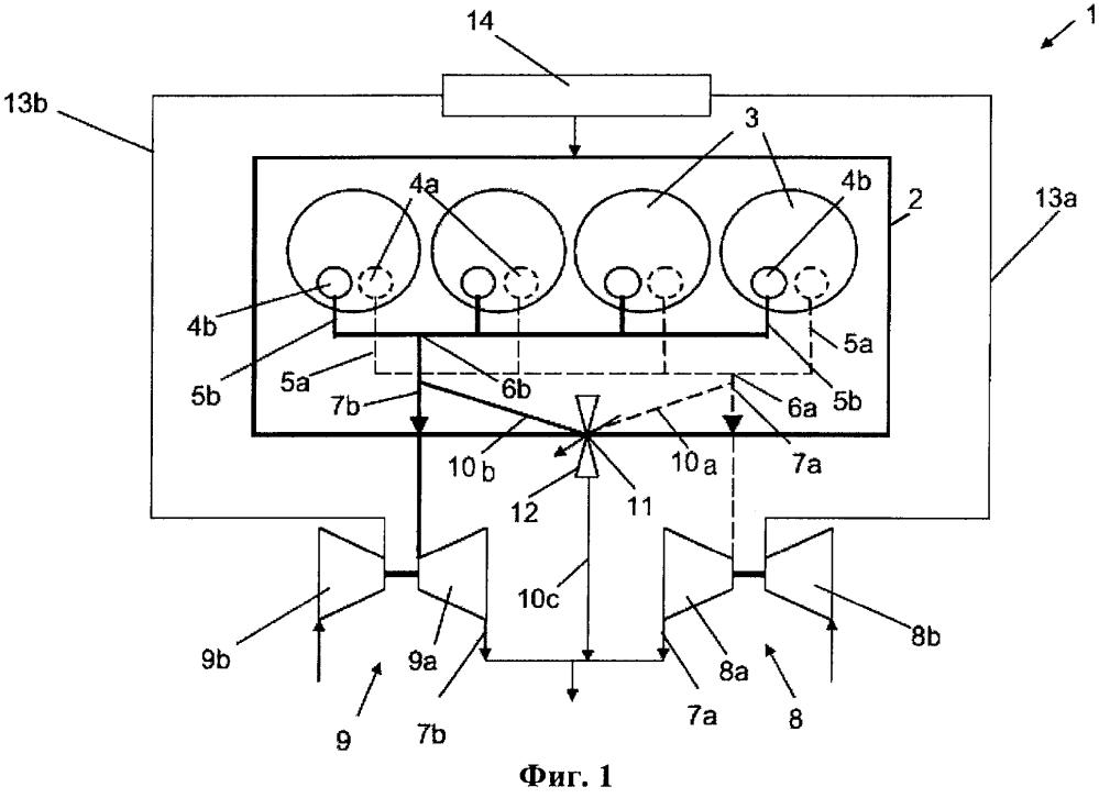 Двигатель внутреннего сгорания, оборудованный турбинами с перепускной заслонкой, и способ его эксплуатации