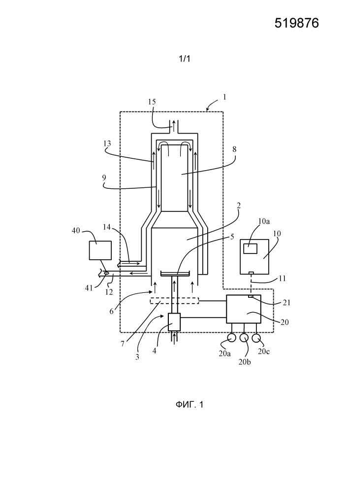 Способ регулировки мобильного топливного отопителя