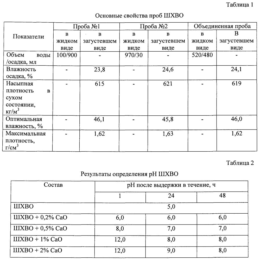 Грунтовая смесь с содержанием известьсодержащих отходов теплоэнергетического промышленного комплекса (варианты)