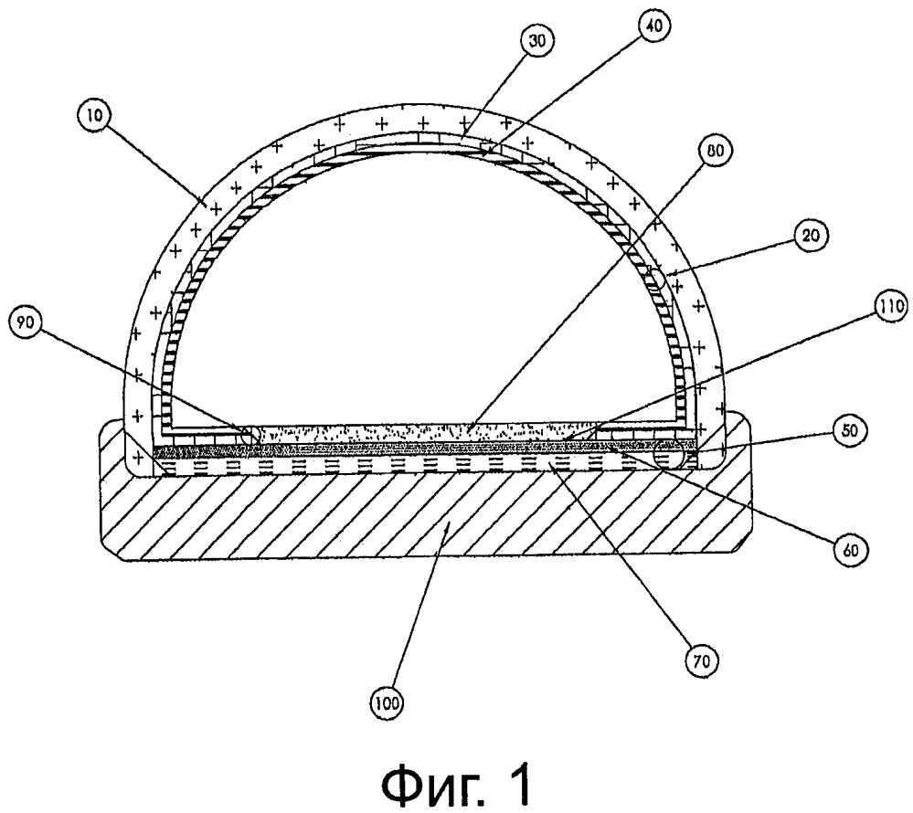 Водонепроницаемая обувь (варианты), мягкая вставка для обуви и способ изготовления водонепроницаемой обуви