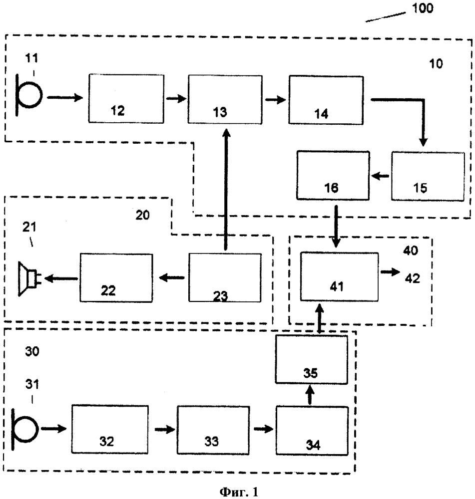 Система определения состояния тревоги для ограниченного пространства (варианты)