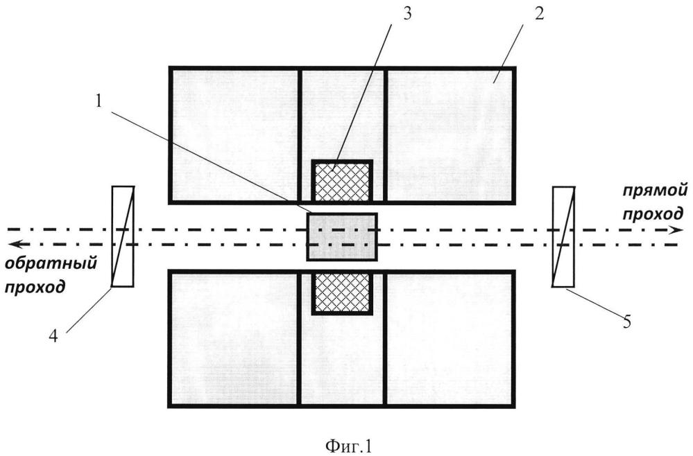 Изолятор фарадея с неоднородным магнитным полем для лазеров большой мощности