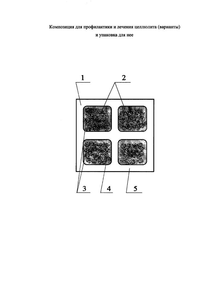 Композиция для профилактики и лечения целлюлита (варианты) и упаковка для нее