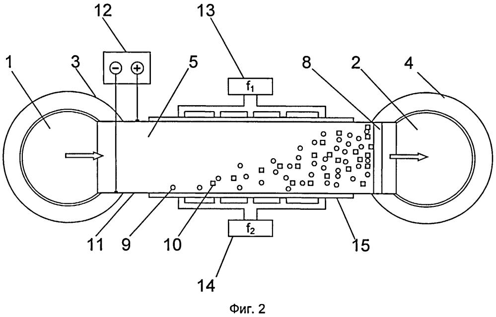 Устройство вакуумной обработки алюминия или алюминиевых сплавов и способ его использования