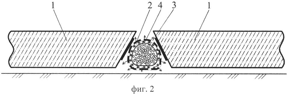 Способ герметизации стыков облицовок каналов и водоемов с бентонитовым жгутом