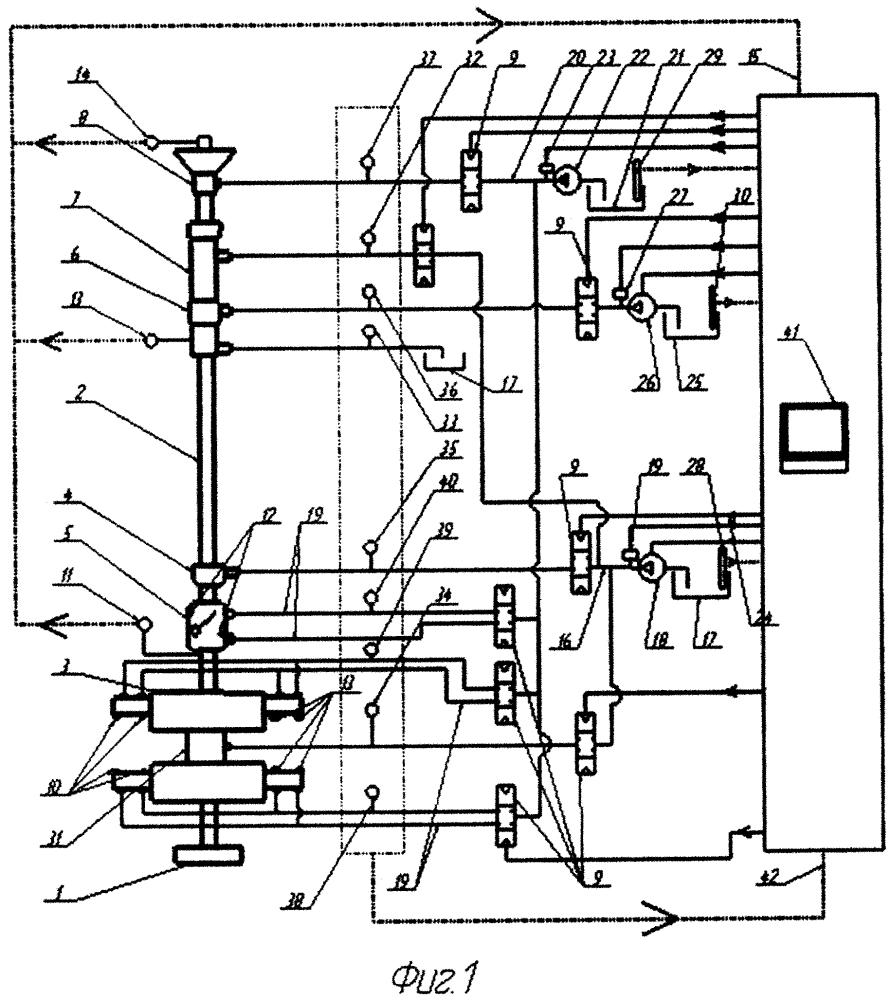 Лубрикаторная установка с интеллектуальными исполнительными механизмами