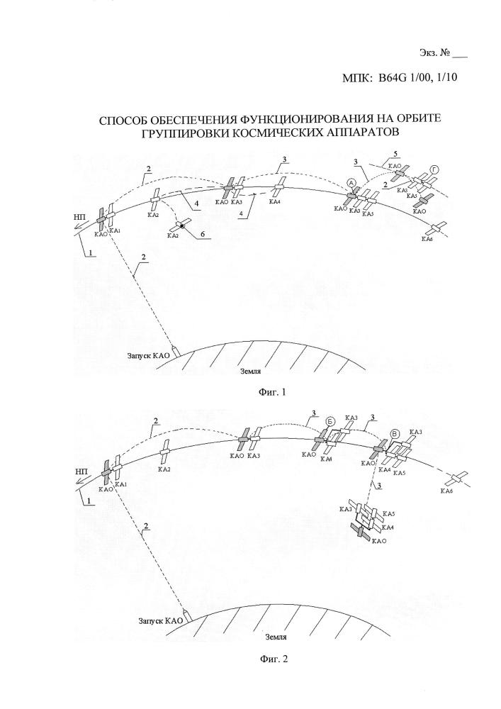 Способ обеспечения функционирования на орбите группировки космических аппаратов
