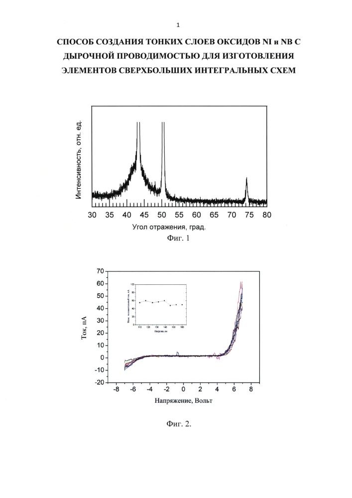 Способ создания тонких слоев оксидов ni и nb с дырочной проводимостью для изготовления элементов сверхбольших интегральных схем