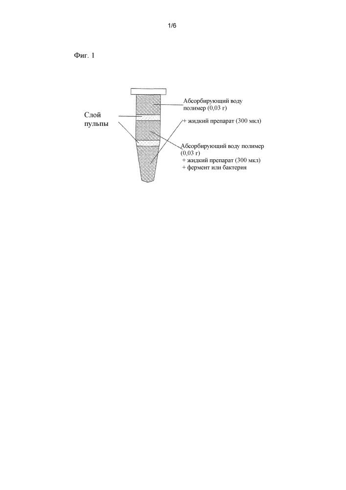 Способ визуального определения местонахождения источника образования запаха мочи и скрининг ингибиторов образования запаха мочи
