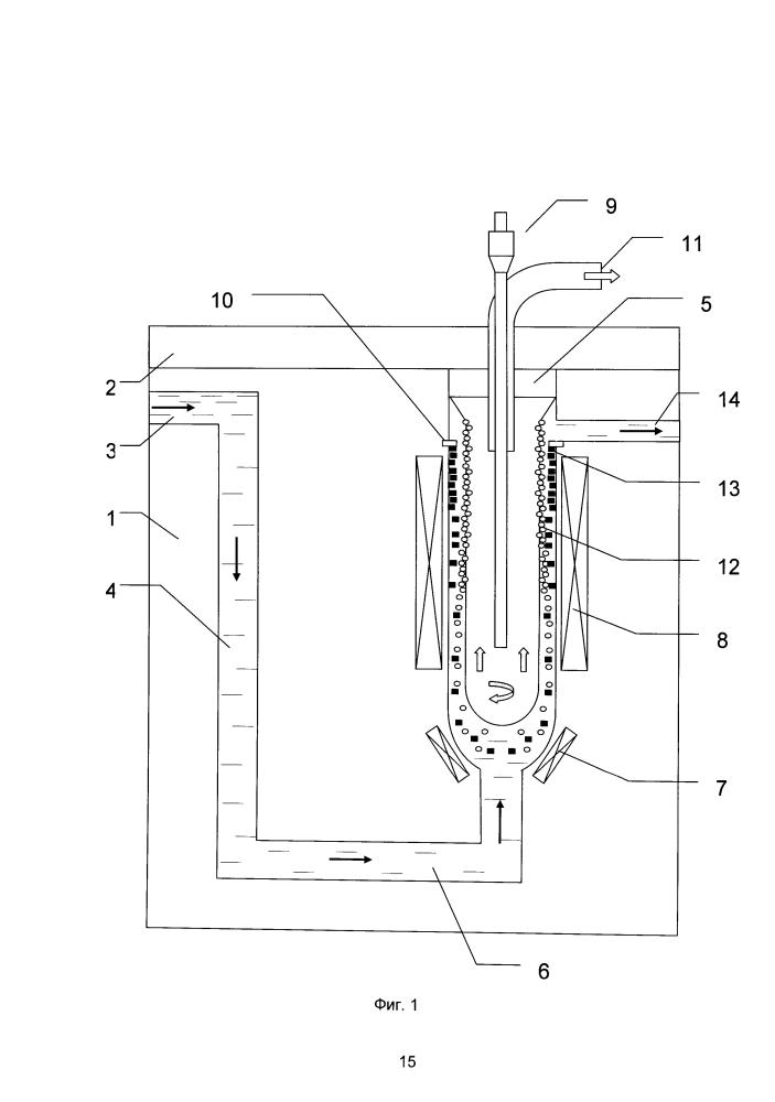 Устройство для рафинирования алюминия и его сплавов (варианты)