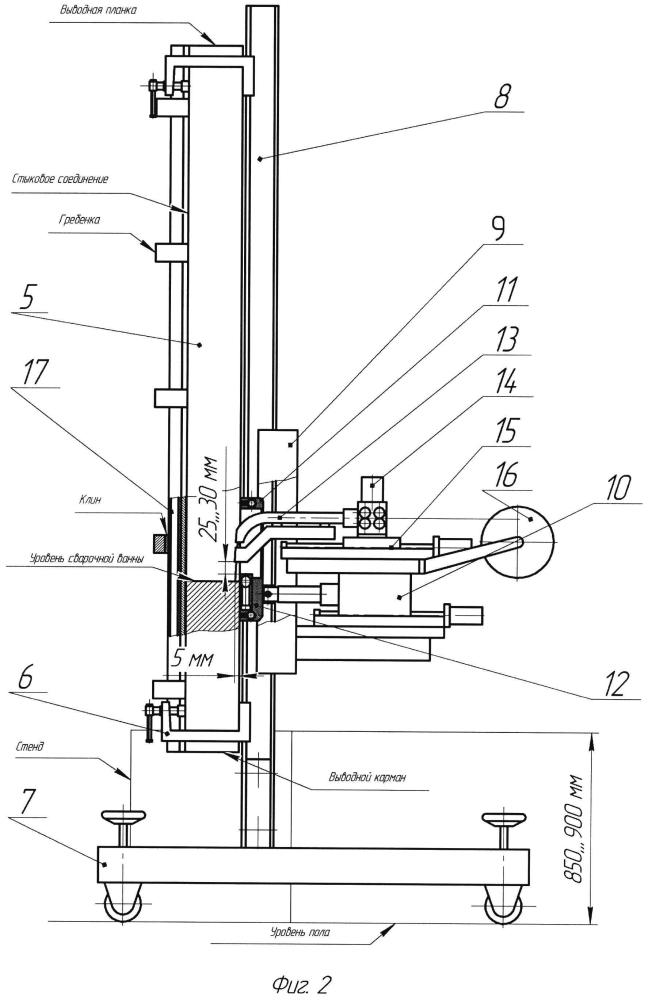 Способ и устройство для вертикальной сварки плавлением по щелевой разделке